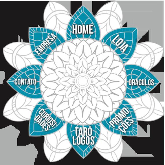 Mandala Lotus Esoterismo